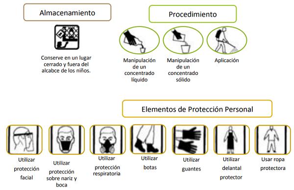 pictogramas_fitosanitarios