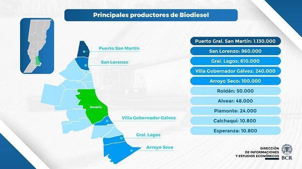 biodiesel_2