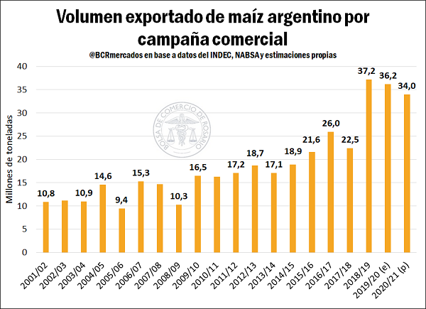 exportaciones_1_2