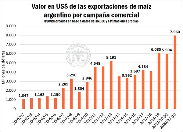 exportaciones_3_1