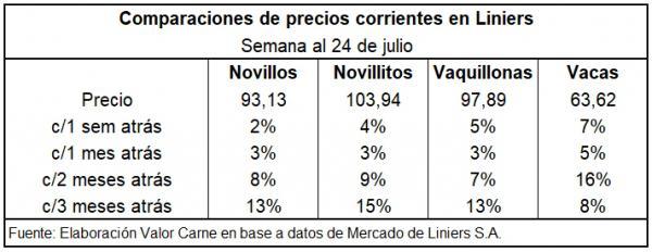 263-Liniers-Cuadro-2-600x232