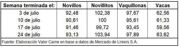263-Liniers-Cuadro-1-600x160
