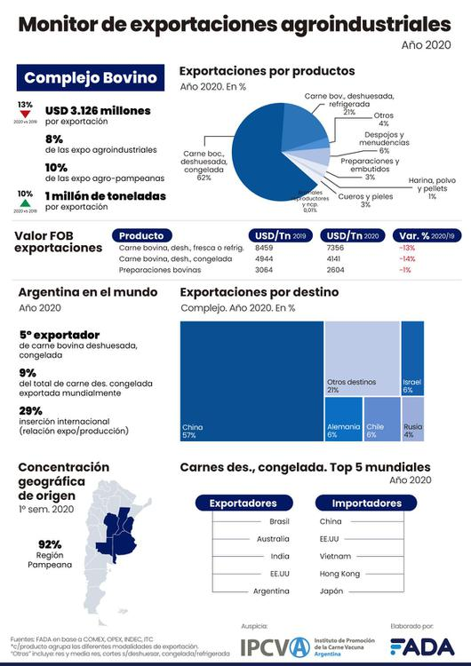Monitor-Ficha-Bovinos