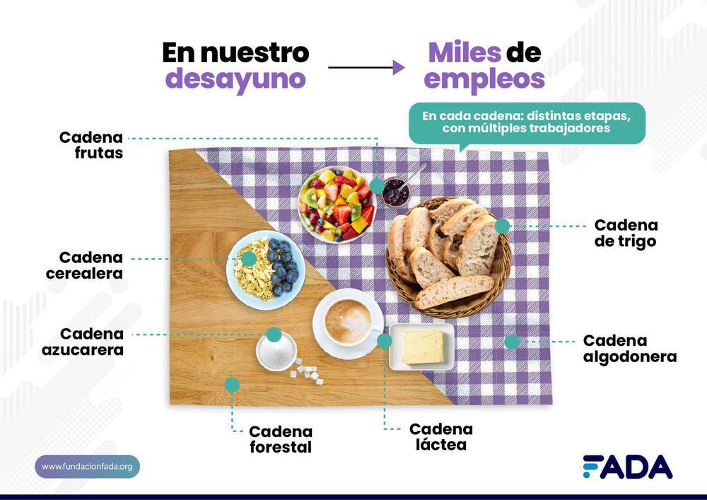 empleos desayuno (1)