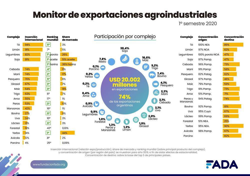 Monitor-Exportaciones-Informe-Liviano