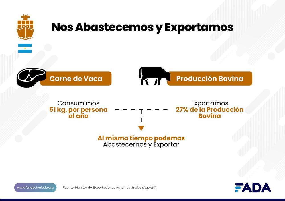 expo abast y exportar 1