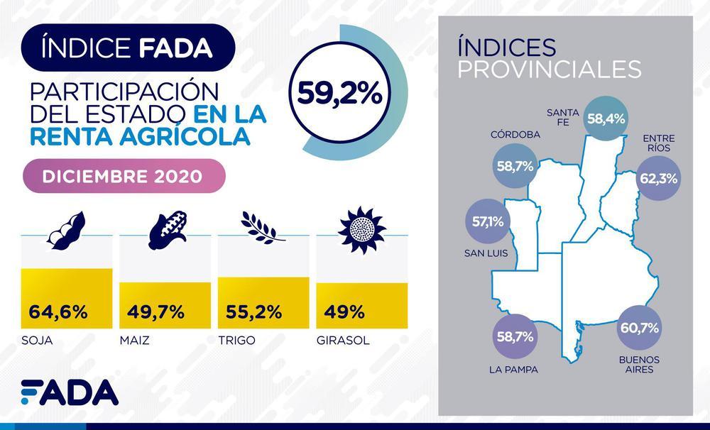 Indice-FADA-Diciembre-2020-Redes-01