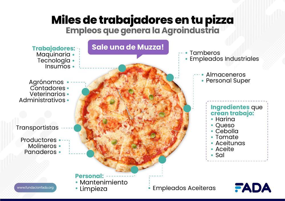 empleos pizza (1)